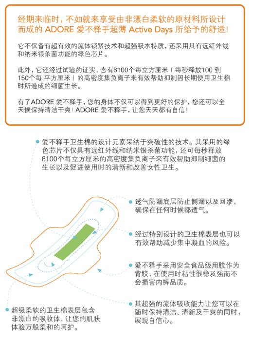 Product Description for Website